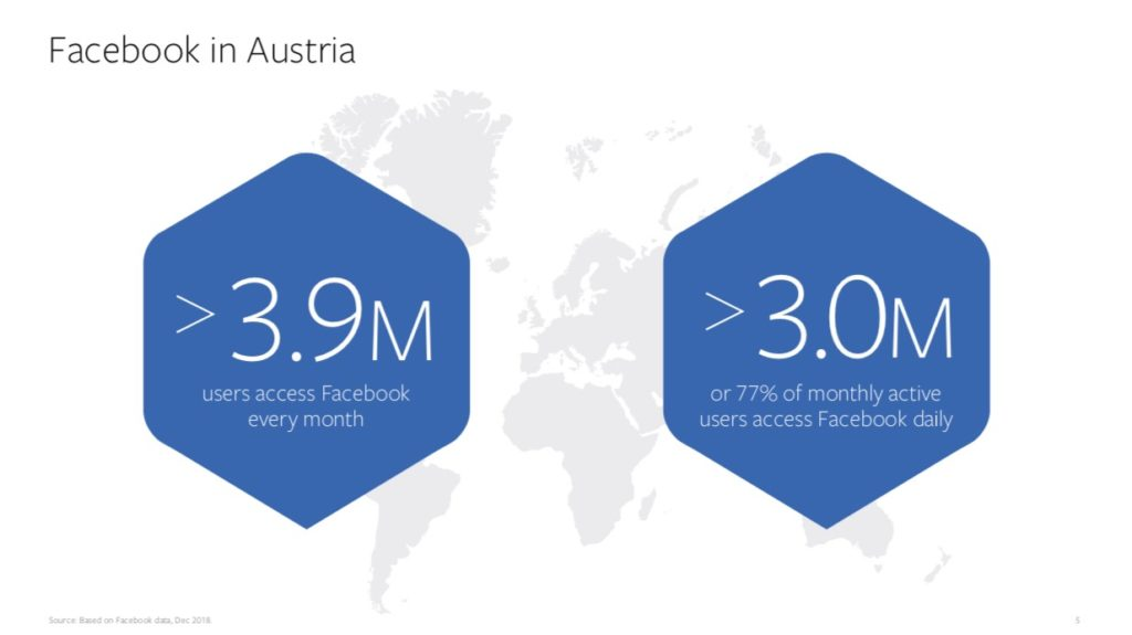 facebook nutzerzahlen österreich