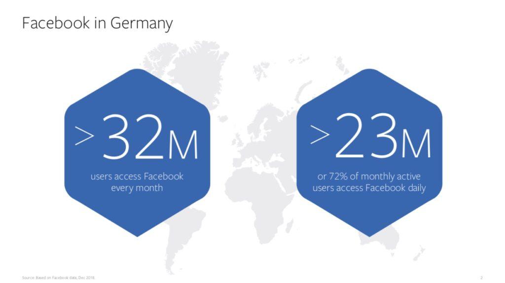 facebook nutzerzahlen deutschland